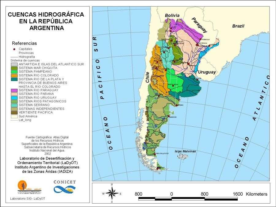 Red Hidrológica Nacional