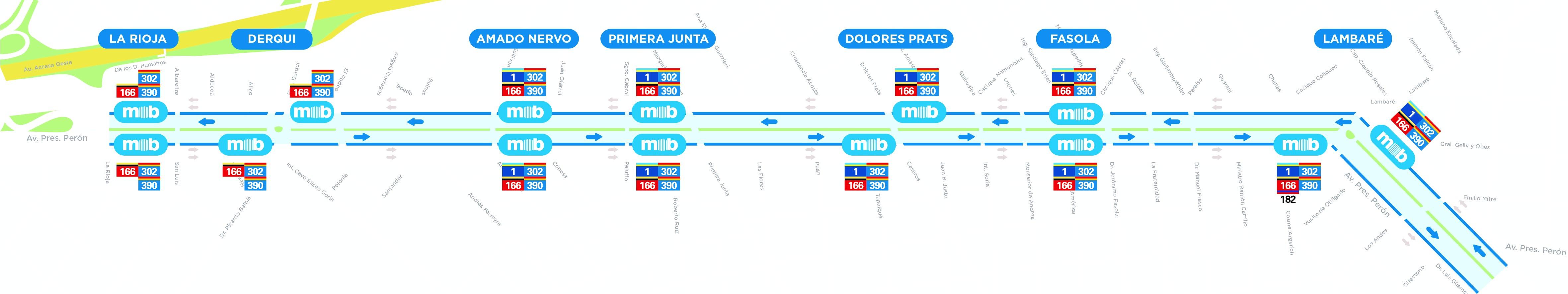 MetrobusOeste (1)