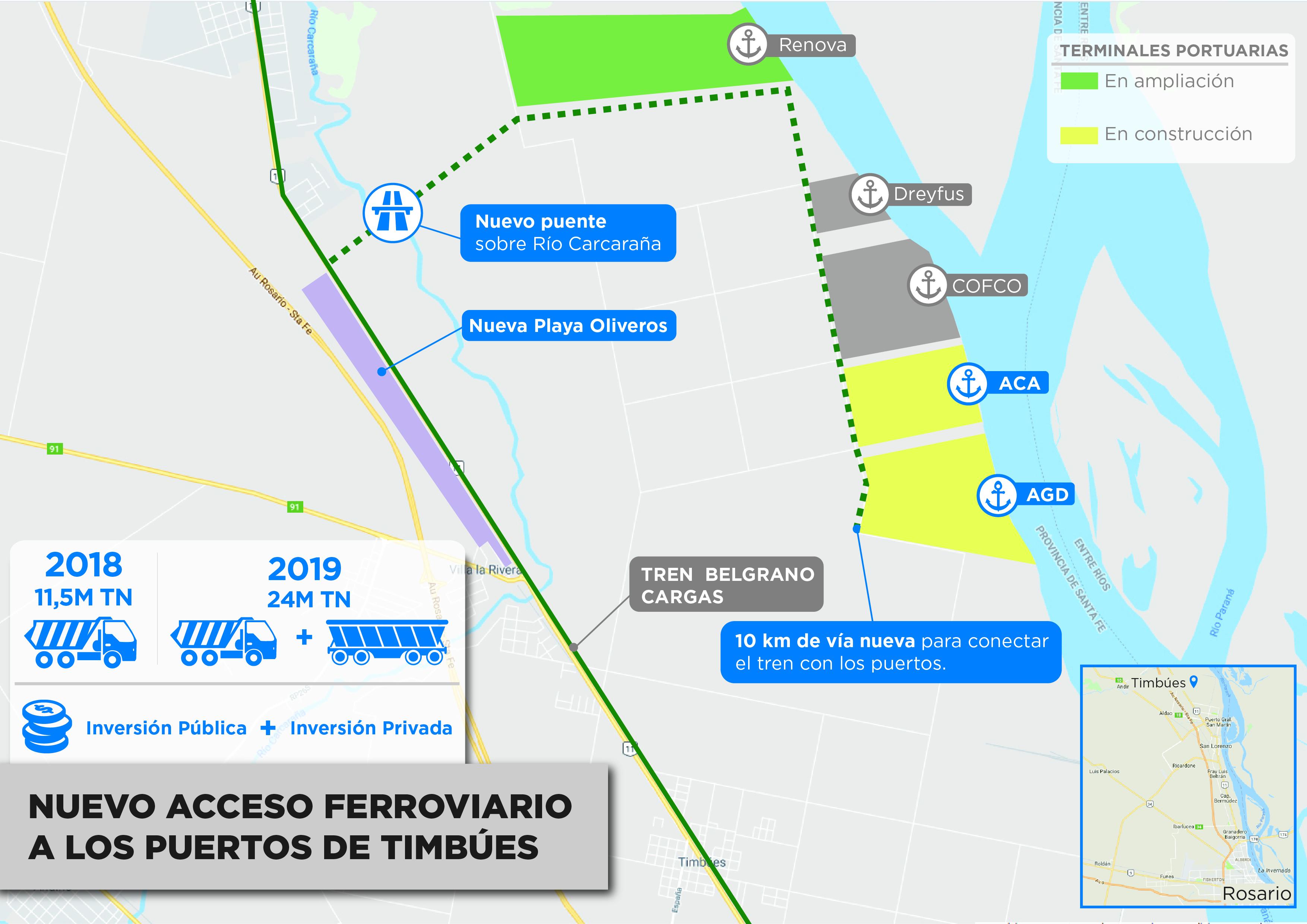 Infografía Nuevo acceso a Puertos de Tmbúes